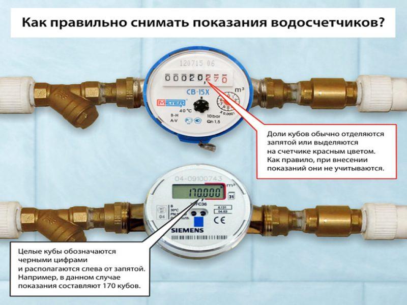 как заполнить бланк показания счетчиков воды образец