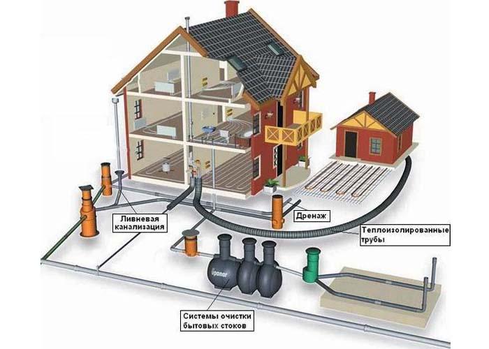 Счетчик воды с импульсным выходом: принцип работы, особенности, преимущества, применение
