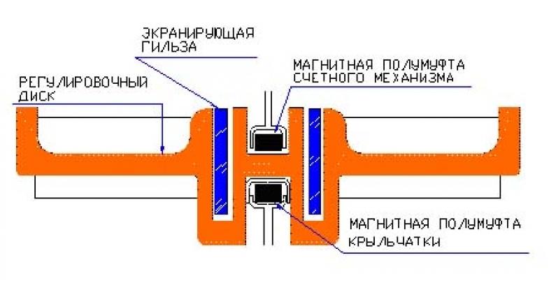 Счетчик воды Valtec VLF-R