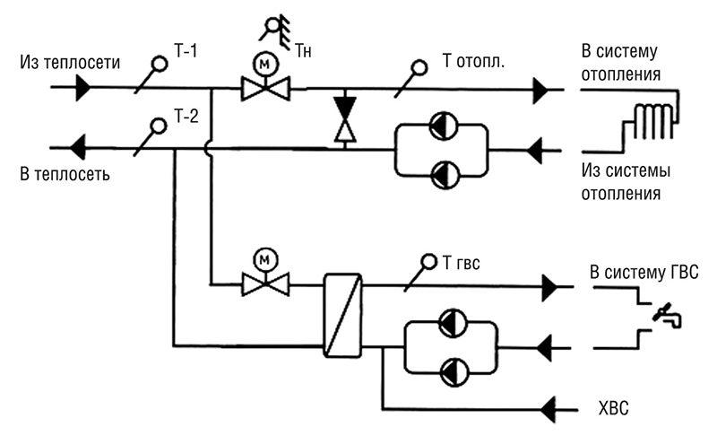 Схема с теплообменником